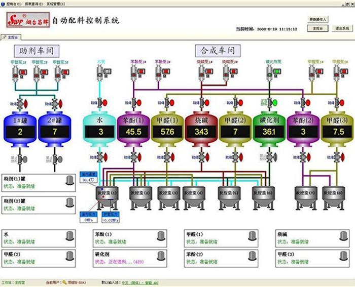 自动化配料控制系统